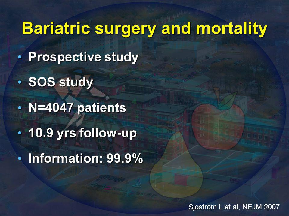 Bariatric surgery and mortality