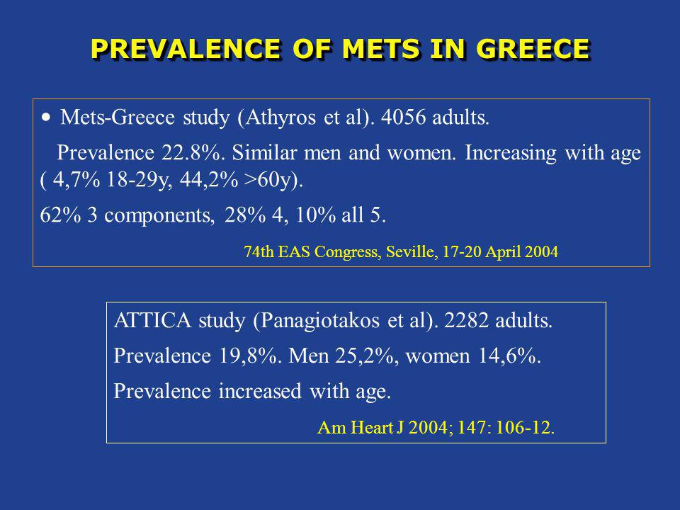 PREVALENCE OF METS IN GREECE