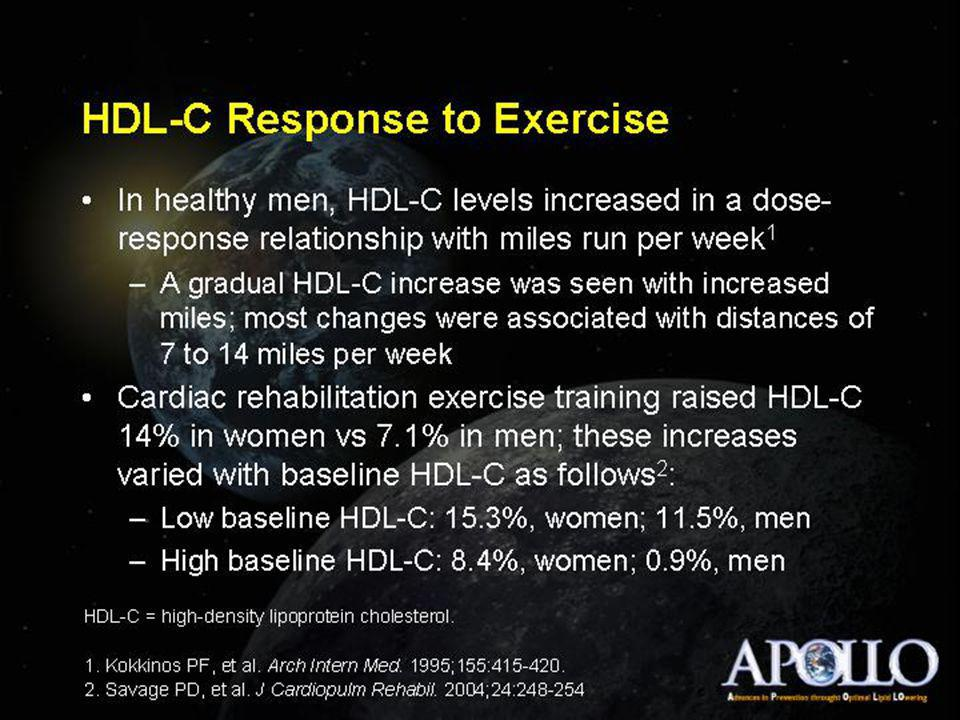 HDL-C Response to Exercise