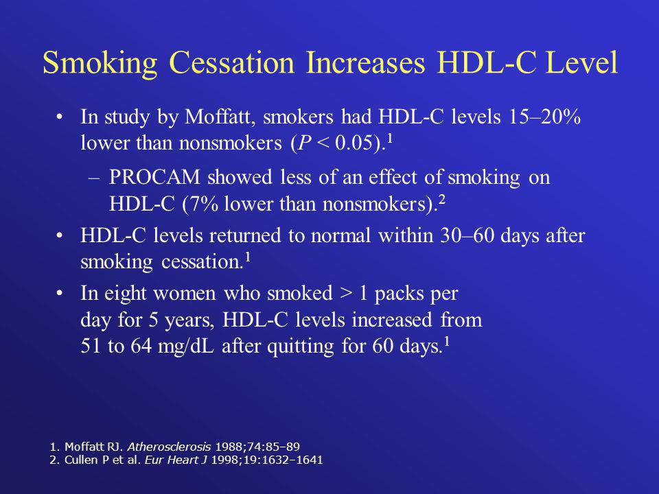Smoking Cessation Increases HDL-C Level