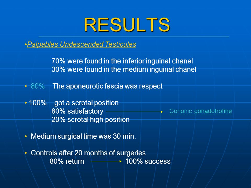 RESULTS Palpables Undescended Testicules