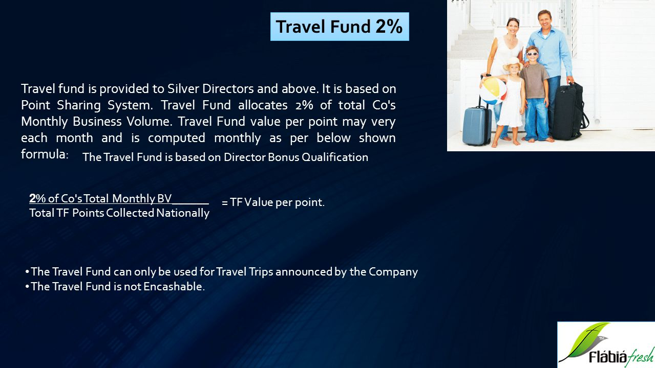 Travel Fund 2%