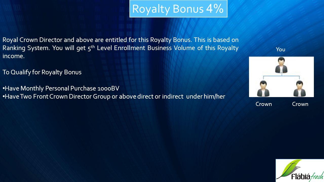 Royalty Bonus 4%