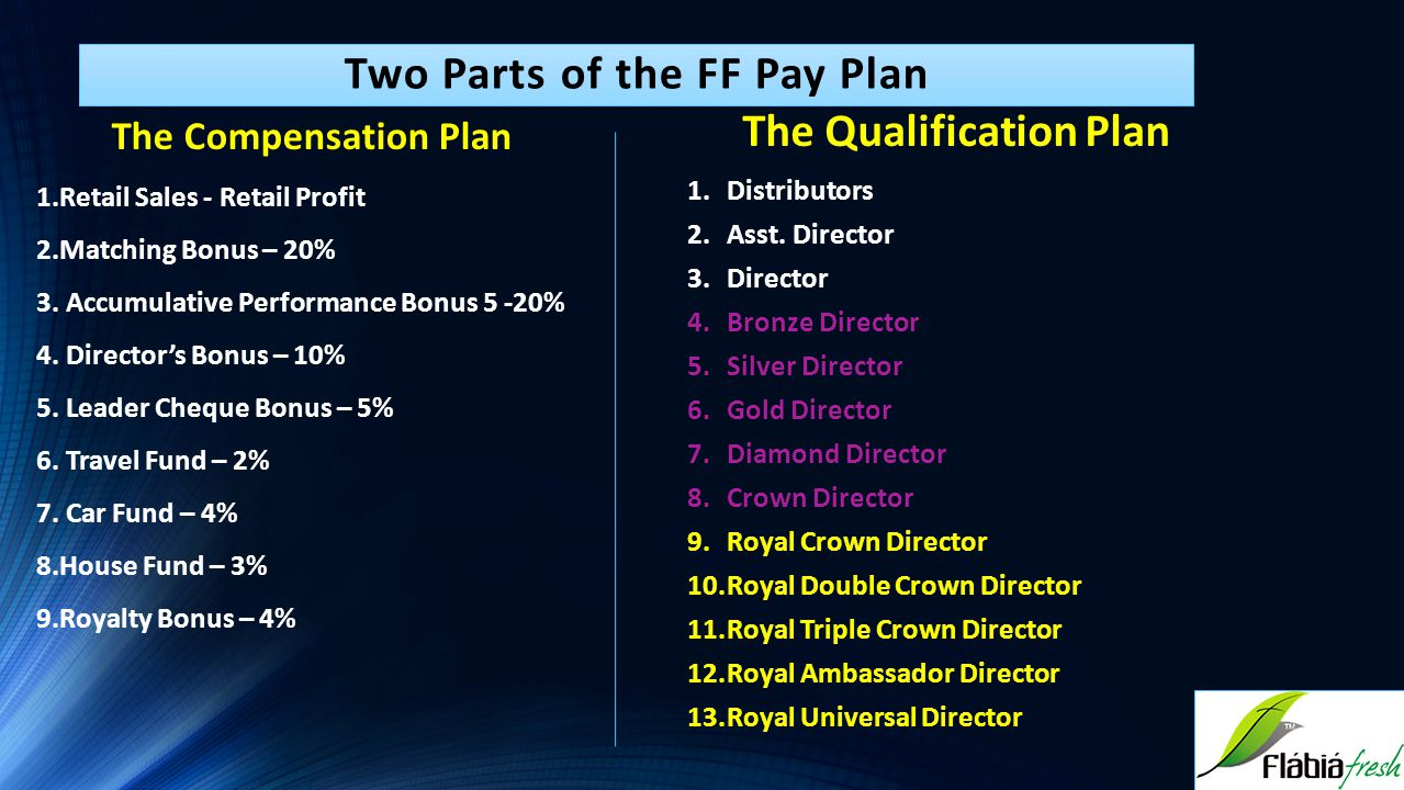 Two Parts of the FF Pay Plan