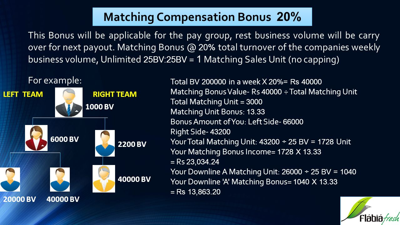 Matching Compensation Bonus 20%