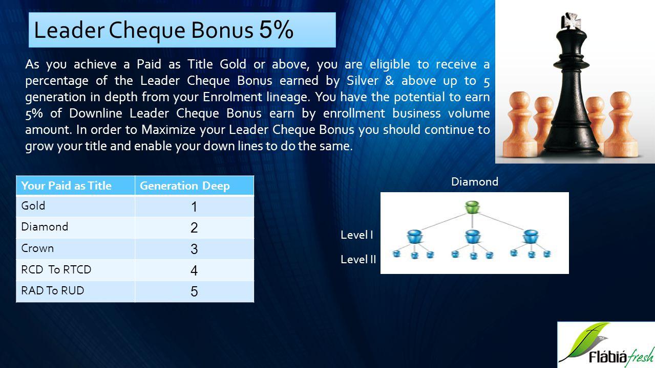 Leader Cheque Bonus 5%