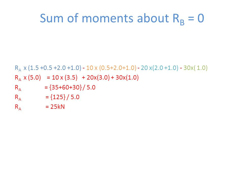Sum of moments about RB = 0
