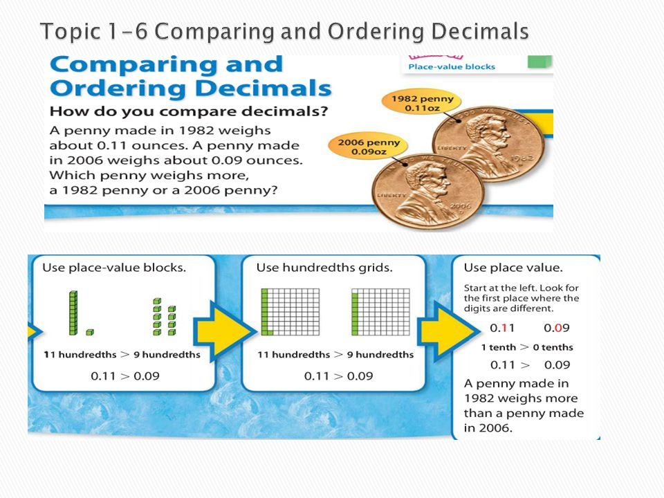 Topic 1-6 Comparing and Ordering Decimals