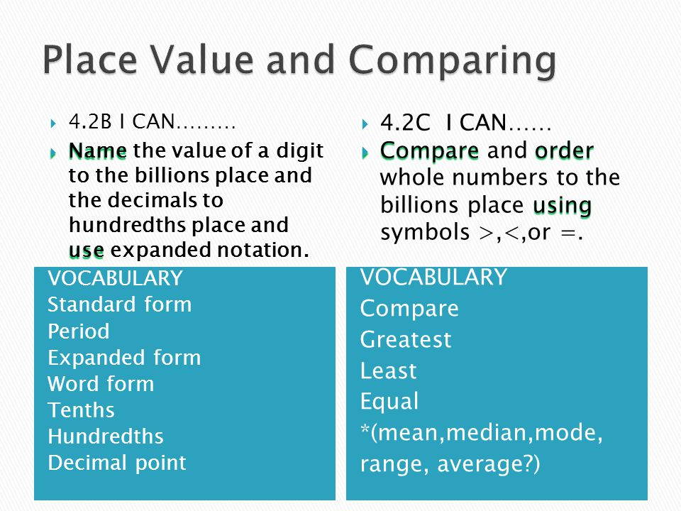 Place Value and Comparing