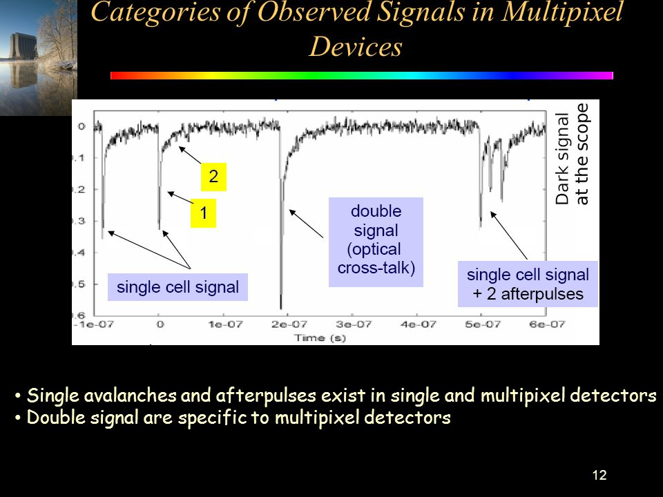 Categories of Observed Signals in Multipixel Devices
