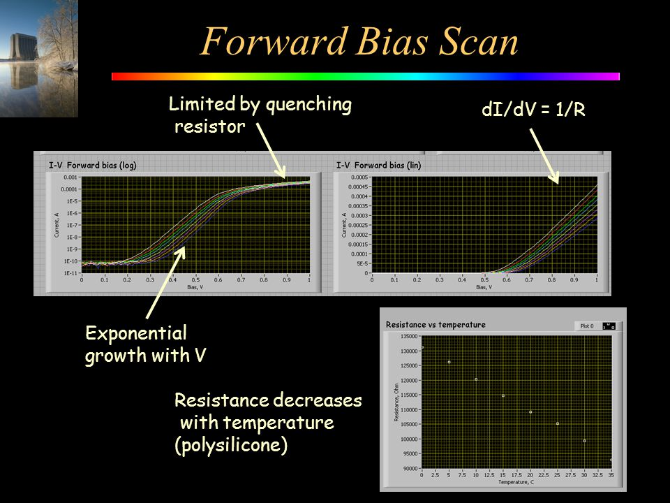 Forward Bias Scan Limited by quenching dI/dV = 1/R resistor