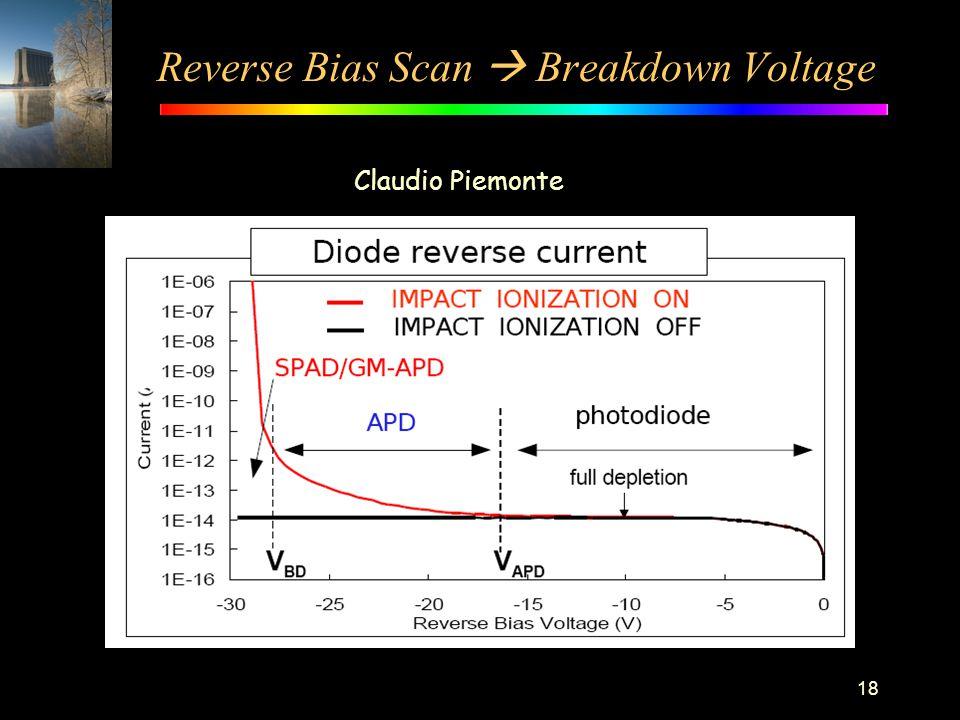 Reverse Bias Scan  Breakdown Voltage