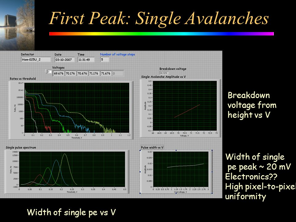 First Peak: Single Avalanches