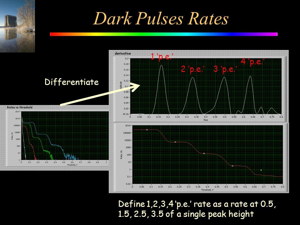 Dark Pulses Rates 1 'p.e.' 4 'p.e.' 2 'p.e.' 3 'p.e.' Differentiate