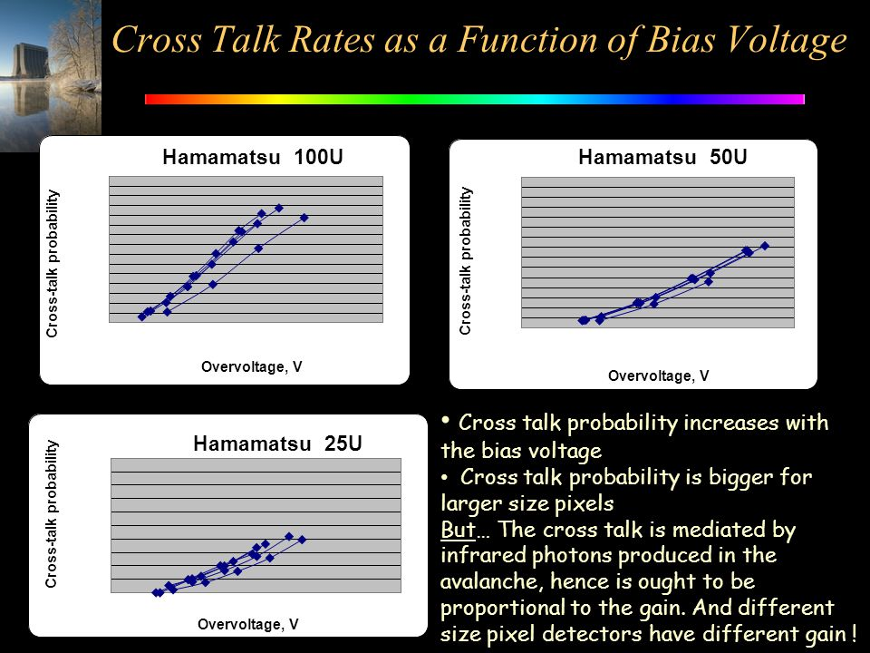 Cross Talk Rates as a Function of Bias Voltage
