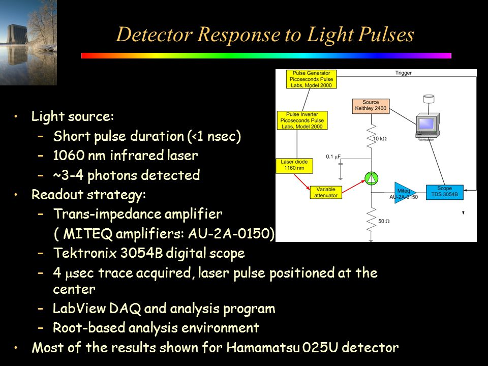 Detector Response to Light Pulses