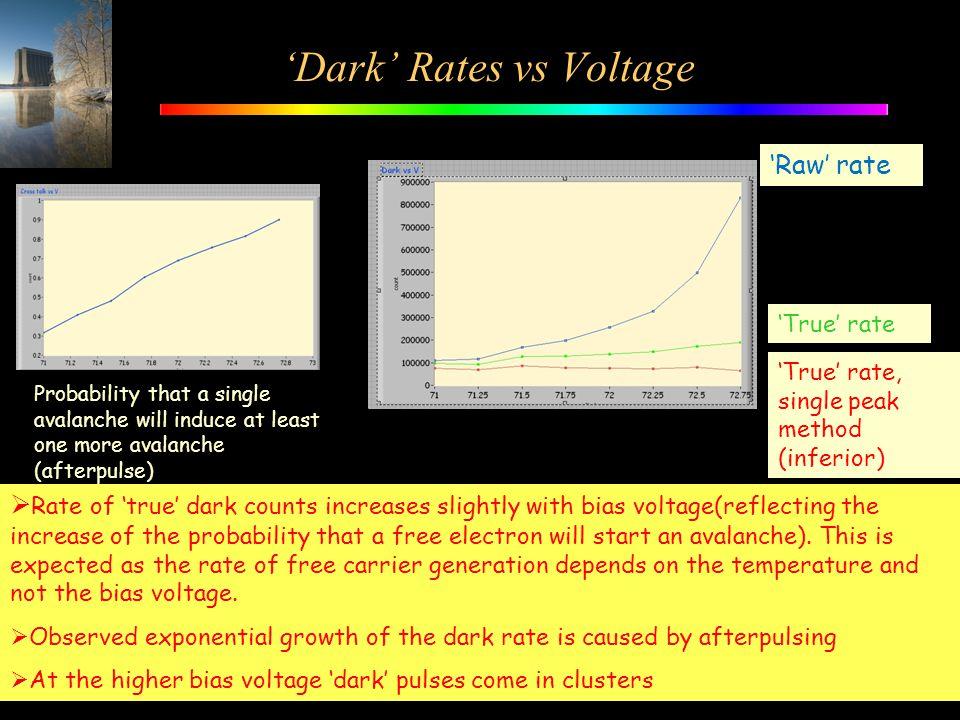 'Dark' Rates vs Voltage