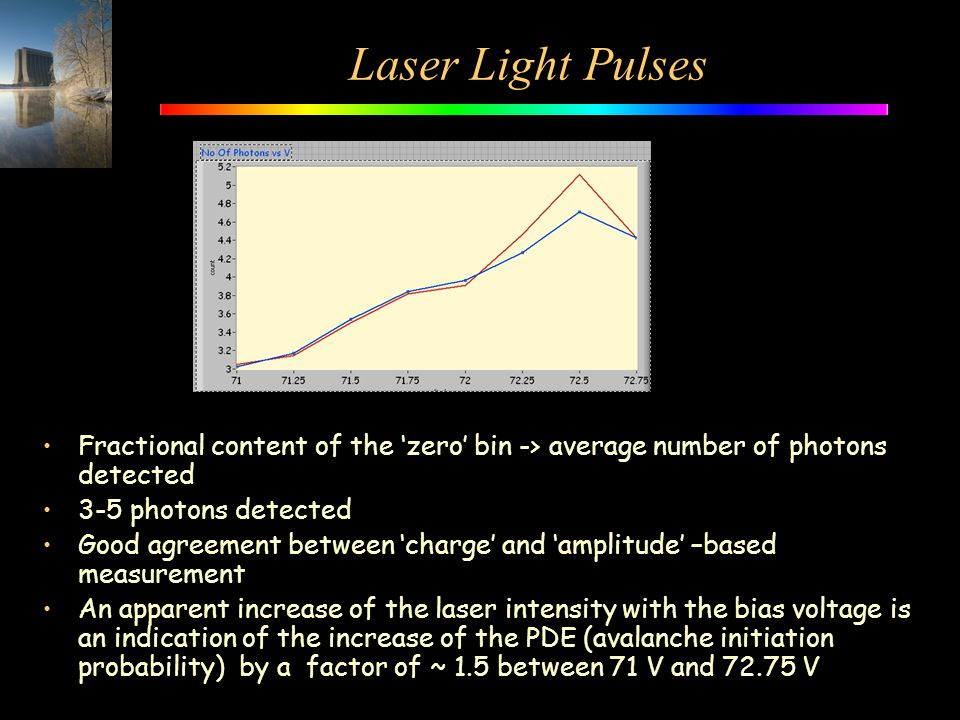 Laser Light Pulses Fractional content of the 'zero' bin -> average number of photons detected. 3-5 photons detected.