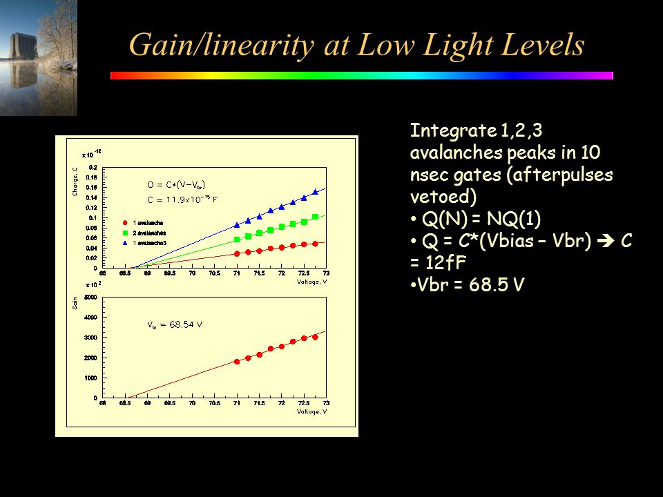 Gain/linearity at Low Light Levels
