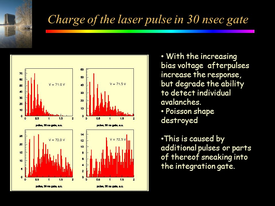 Charge of the laser pulse in 30 nsec gate
