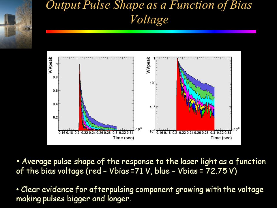 Output Pulse Shape as a Function of Bias Voltage