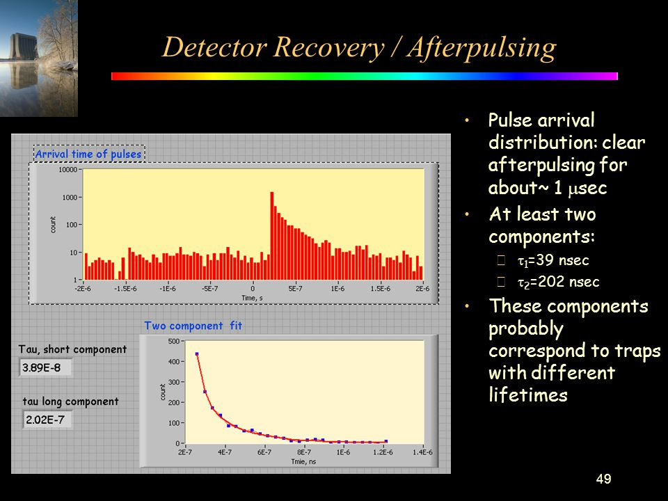 Detector Recovery / Afterpulsing