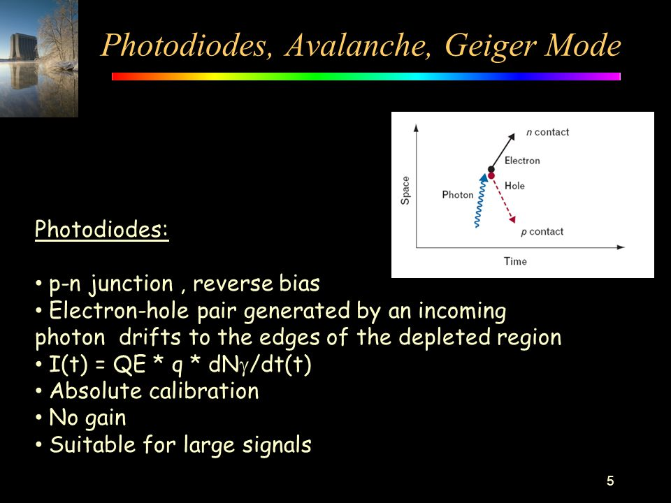 Photodiodes, Avalanche, Geiger Mode