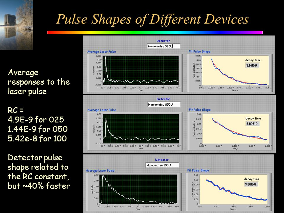 Pulse Shapes of Different Devices
