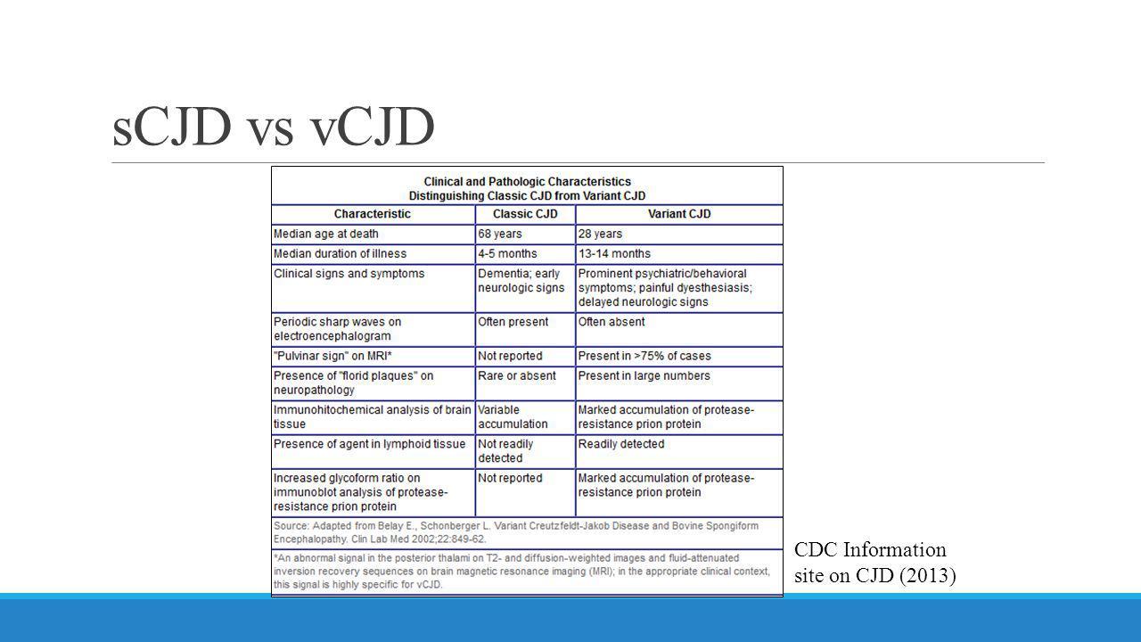 sCJD vs vCJD CDC Information site on CJD (2013)