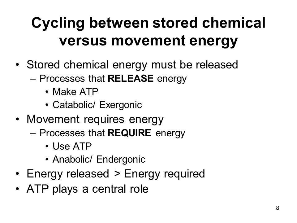 Cycling between stored chemical versus movement energy