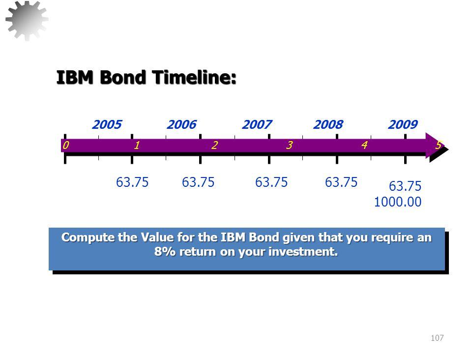 IBM Bond Timeline: 0 1 2 3 4 5.
