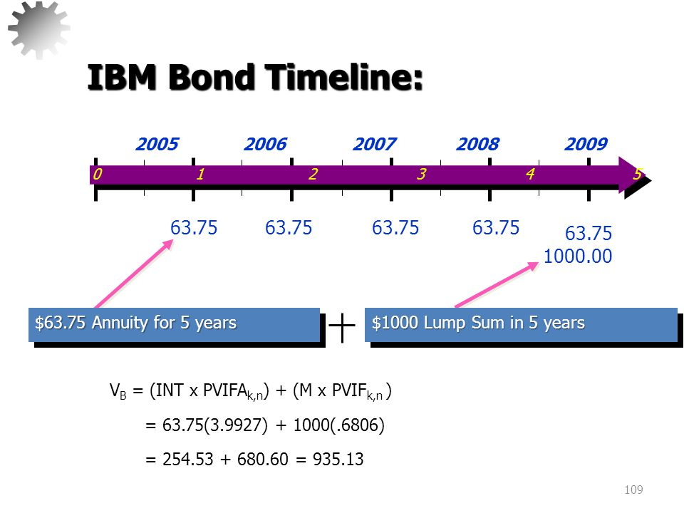 IBM Bond Timeline: 63.75 1000.00 $63.75 Annuity for 5 years