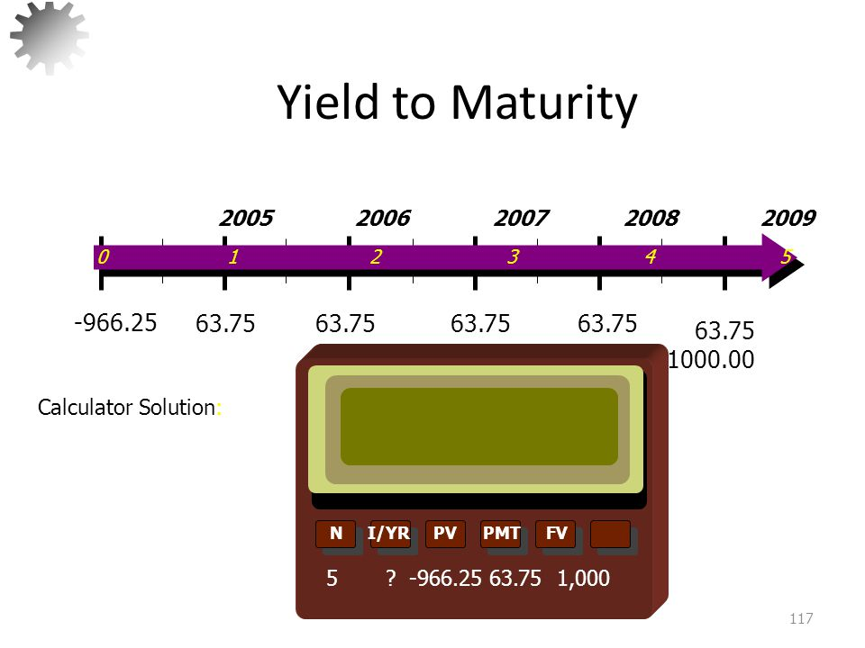 Yield to Maturity -966.25. 0 1 2 3 4 5.