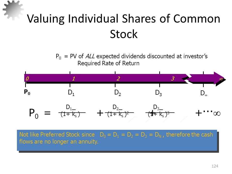 Valuing Individual Shares of Common Stock