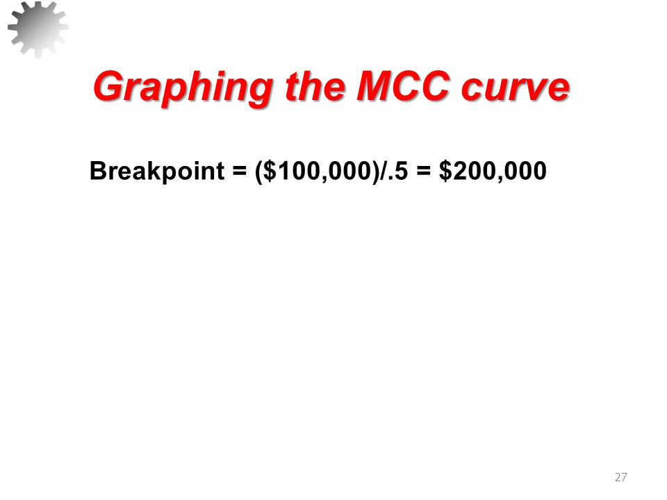 Graphing the MCC curve Breakpoint = ($100,000)/.5 = $200,000