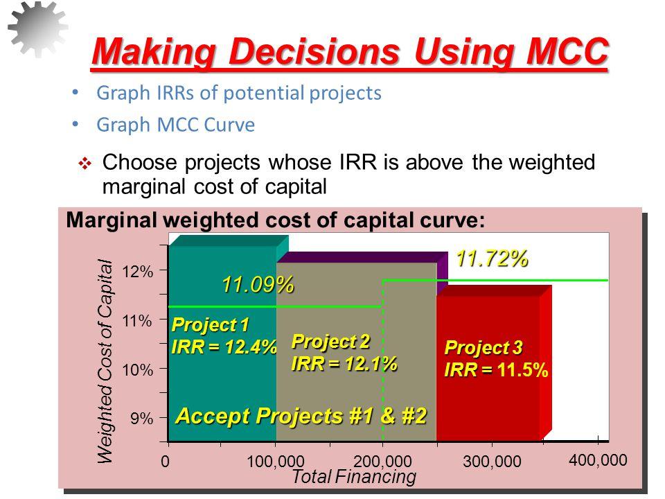 Making Decisions Using MCC