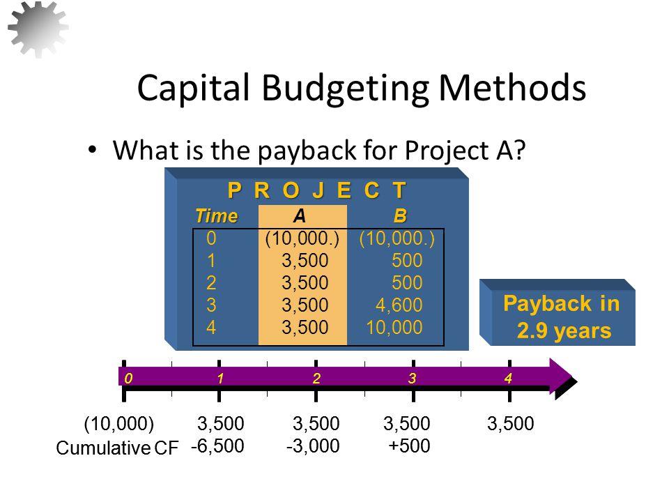 Capital Budgeting Methods