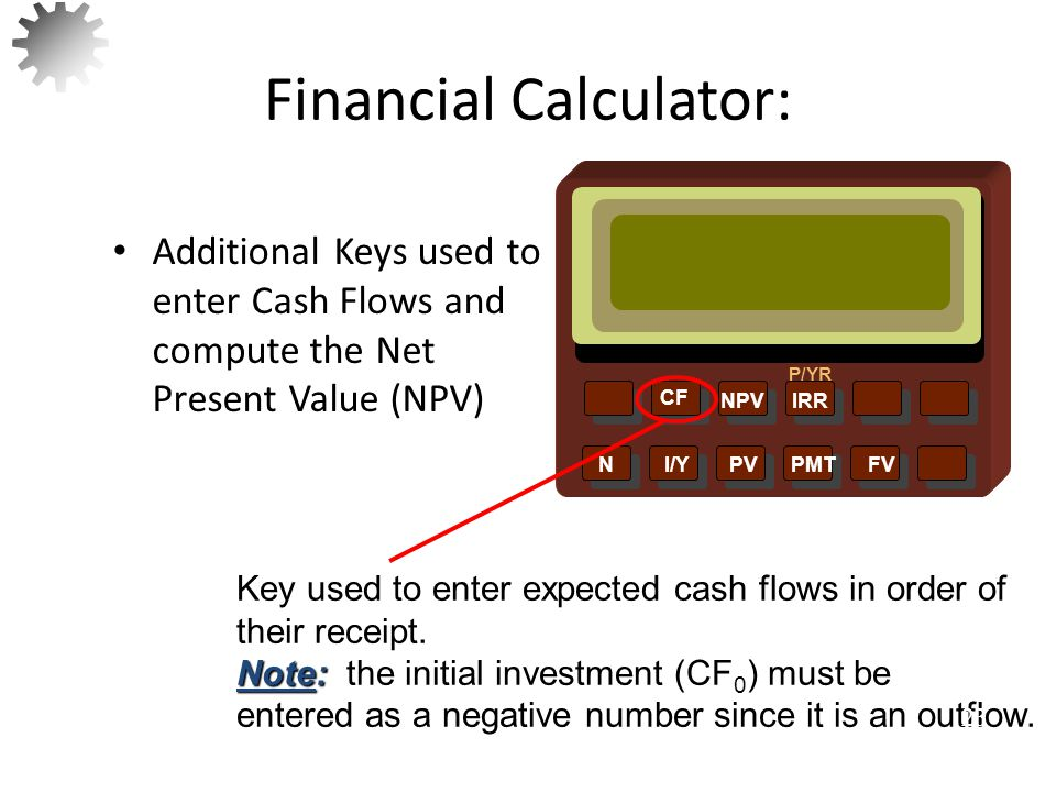 Financial Calculator: