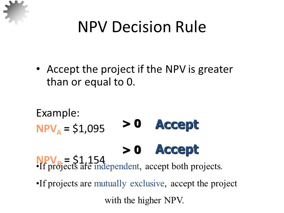NPV Decision Rule Accept Accept