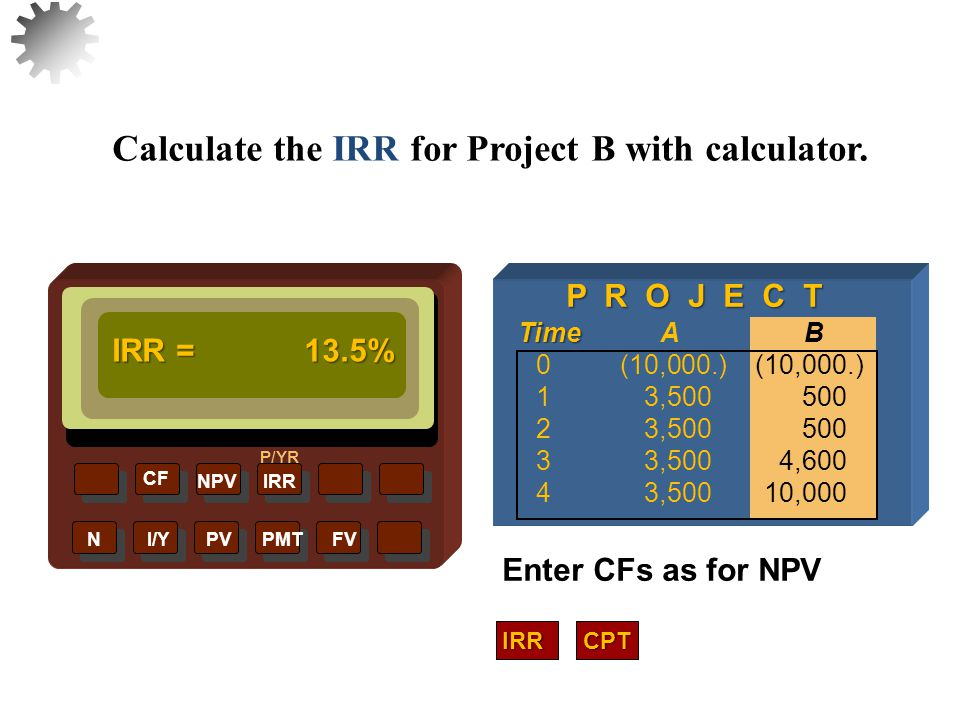 Calculate the IRR for Project B with calculator.