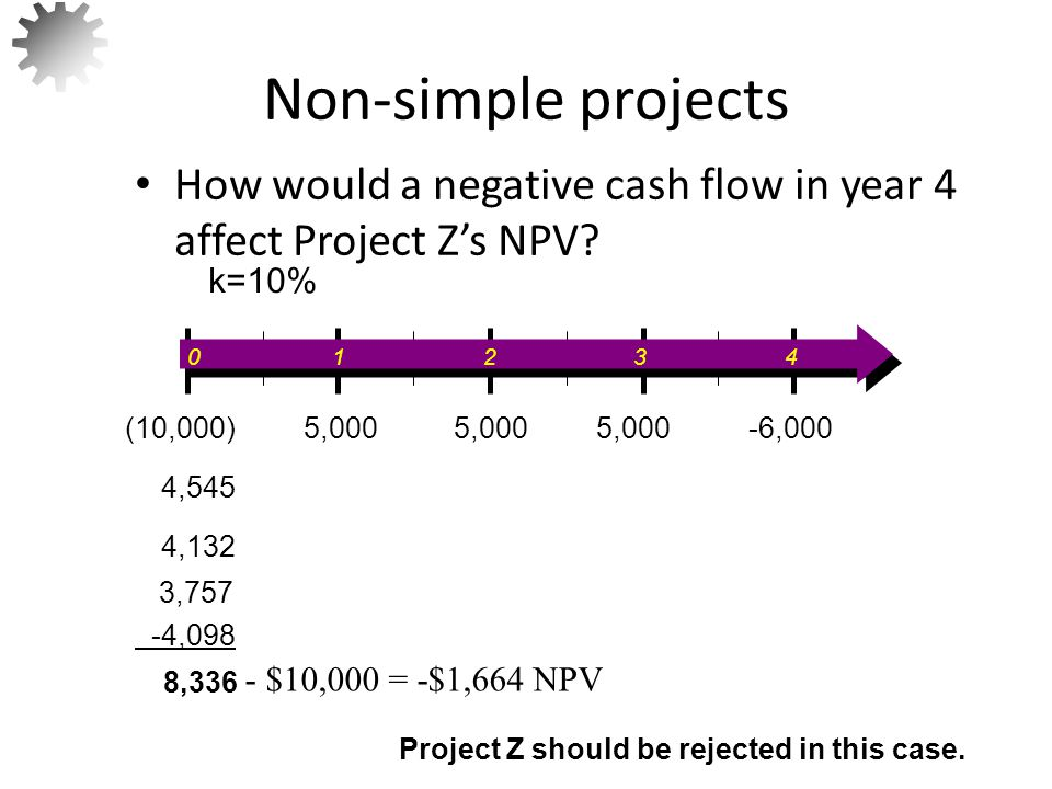 Non-simple projects How would a negative cash flow in year 4 affect Project Z's NPV 8,336. -4,098.