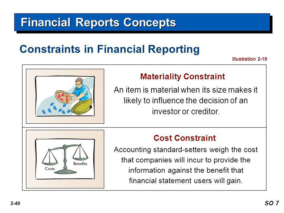 Financial Reports Concepts