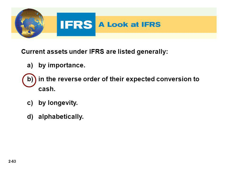 Current assets under IFRS are listed generally: