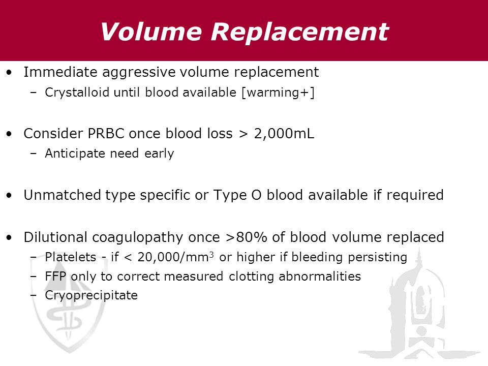 Volume Replacement Immediate aggressive volume replacement