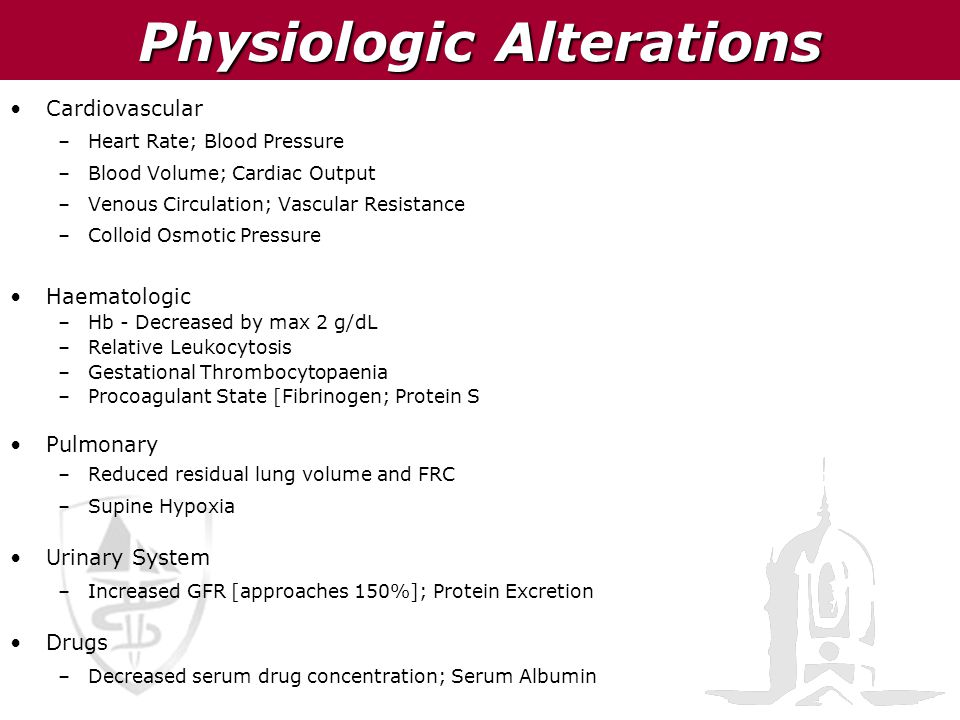 Physiologic Alterations