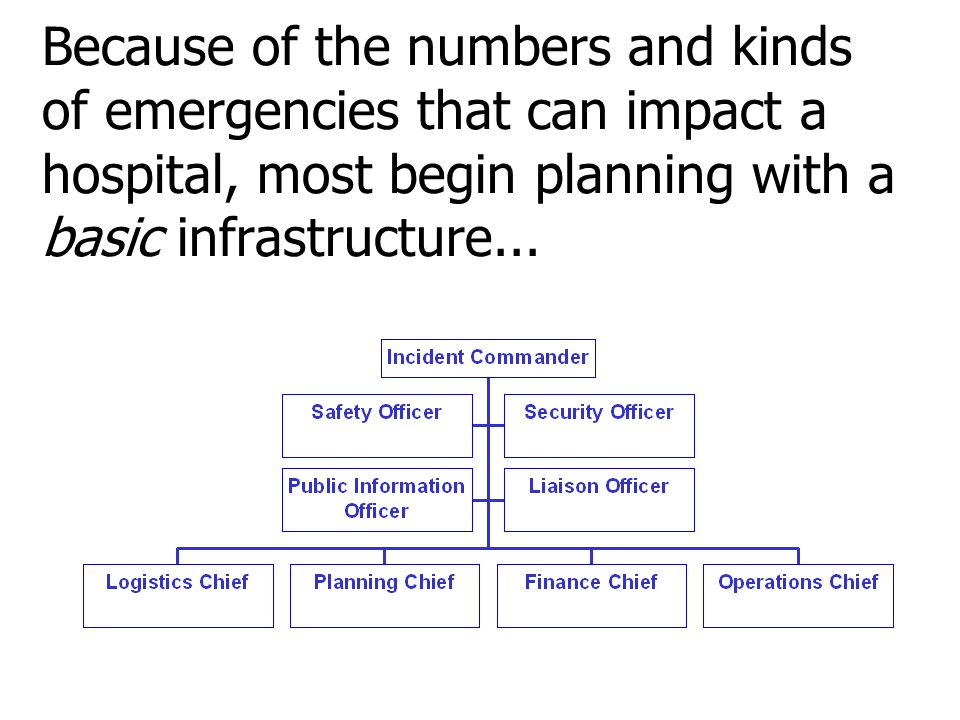Because of the numbers and kinds of emergencies that can impact a hospital, most begin planning with a basic infrastructure...