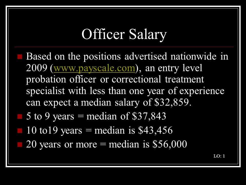 Officer Salary
