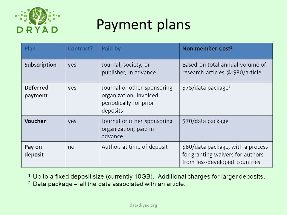 Payment plans Plan Contract Paid by Non-member Cost1 Subscription yes
