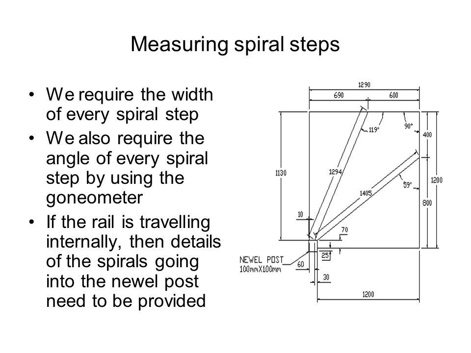 Measuring spiral steps