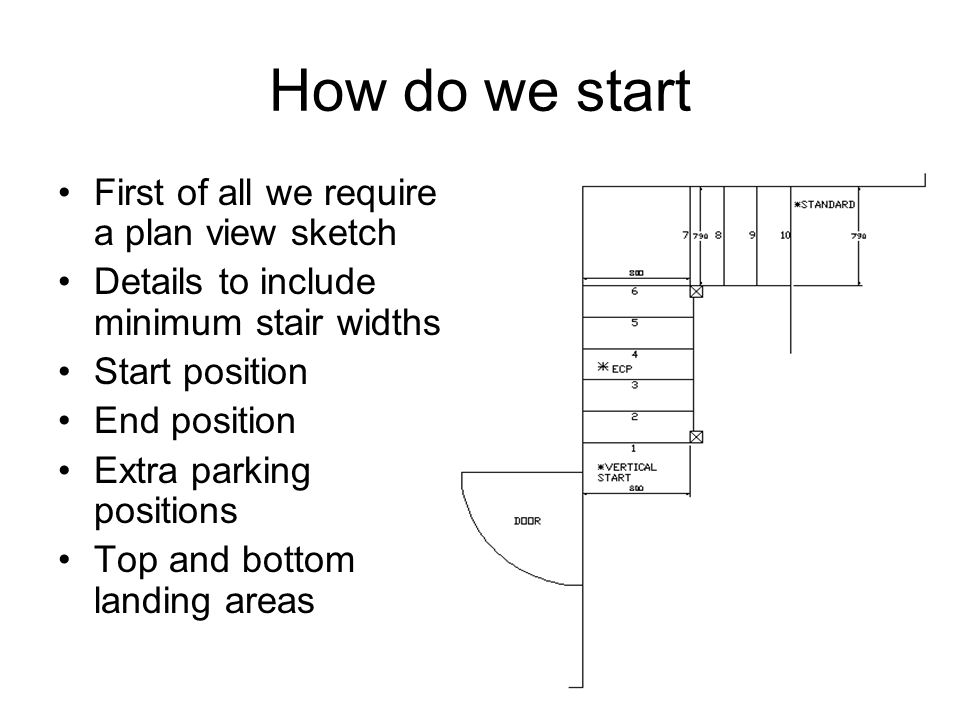How do we start First of all we require a plan view sketch